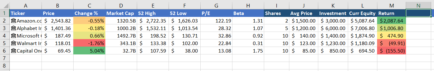 Excel Stock Tracker Part 2