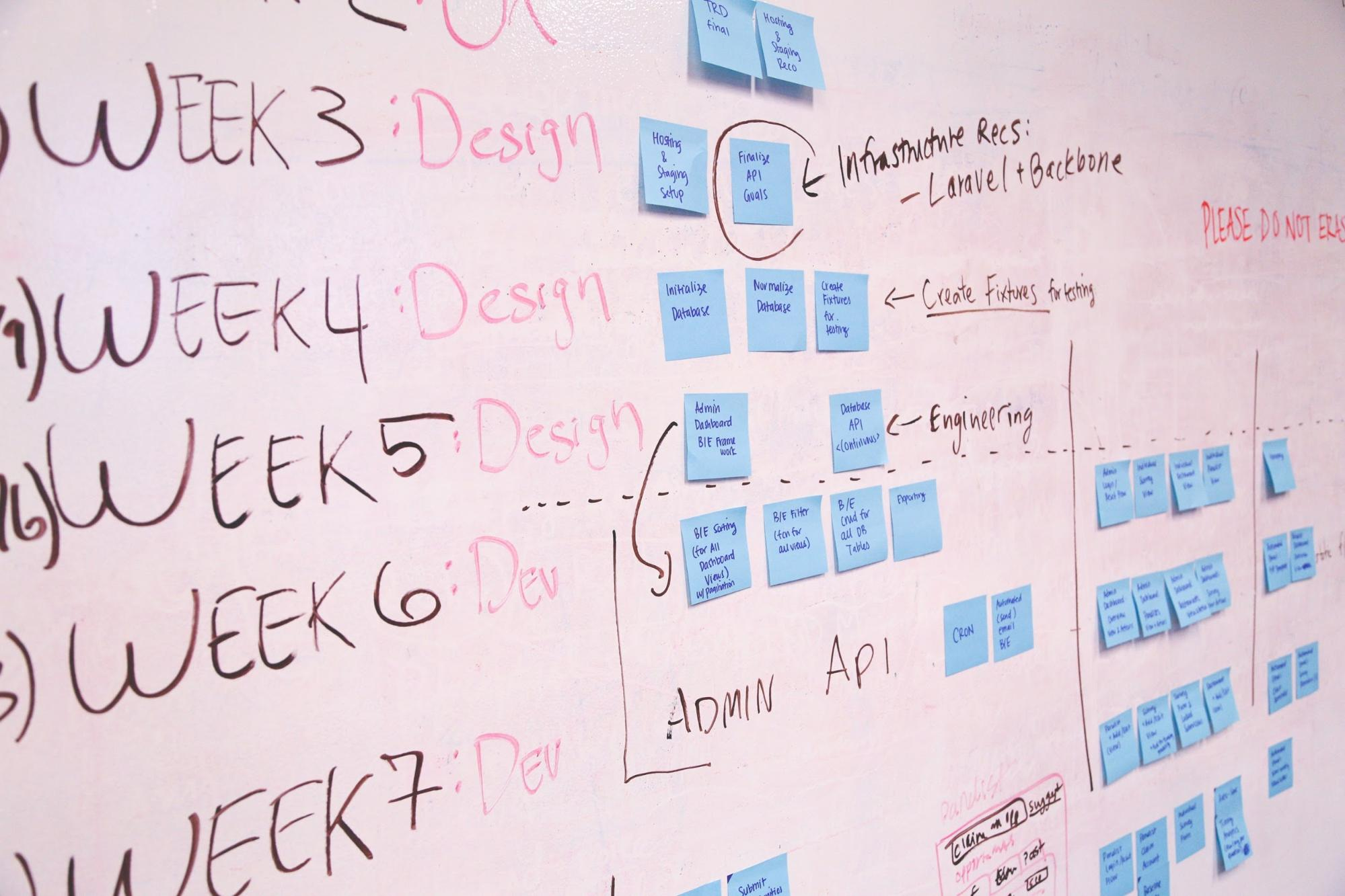 Project Management Classes NYC | Project Management Training