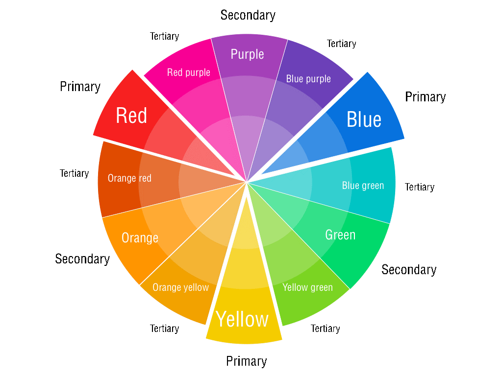 Tableau colors diagram
